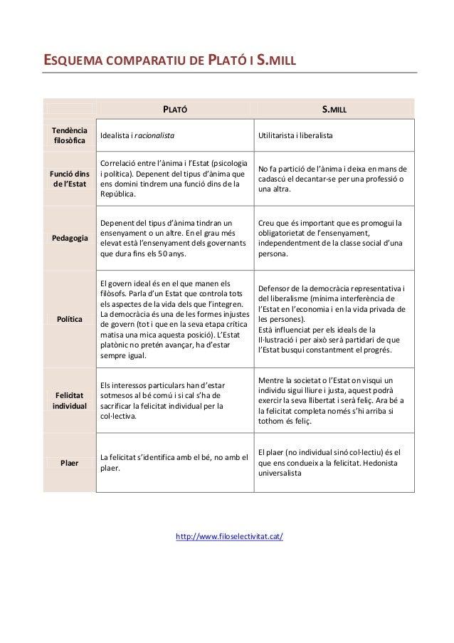 An analysis of platos and nietzsches theories