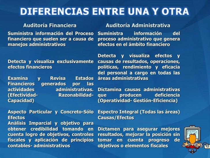 Auditoria externa e seu desempenho contra fraudes e irregularidades 4
