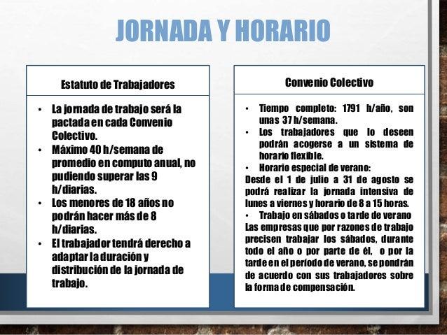 Comparaci n de convenio colectivo de oficinas y despachos for Convenio oficinas y despachos navarra