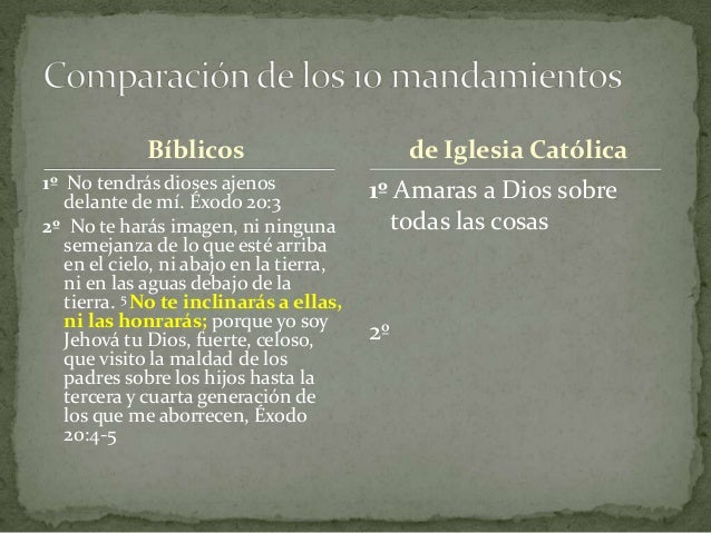 Bíblicos 1º No tendrás dioses ajenos delante de mí. Éxodo 20:3 2º No te harás imagen, ni ninguna semejanza de lo que esté ...