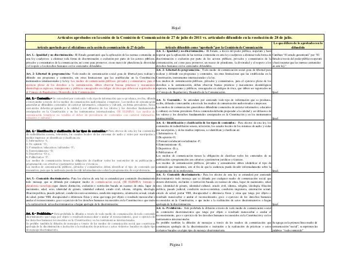 Hoja1                           Artículos aprobados en la sesión de la Comisión de Comunicación de 27 de julio de 2011 vs....