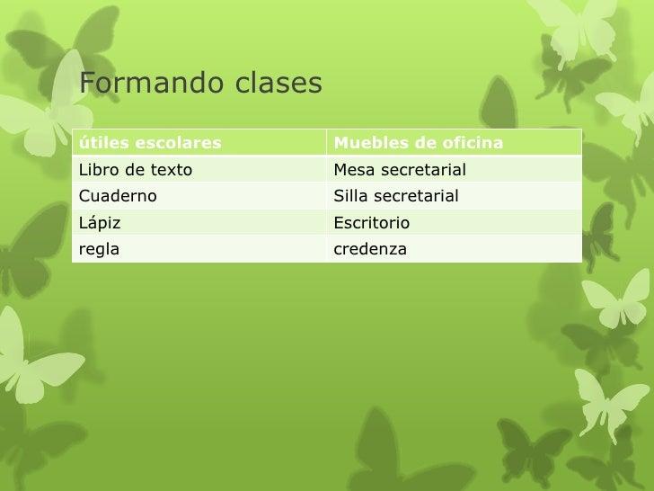 Credenza Definicion En Español : Comparación y relación habilidades del pensamiento