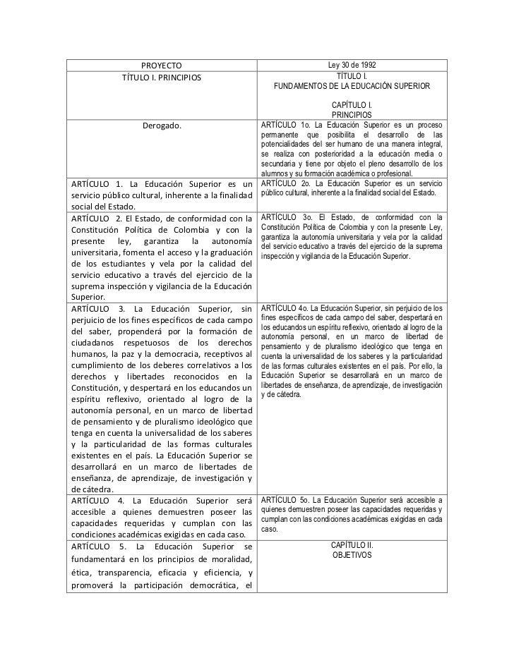 PROYECTO                                           Ley 30 de 1992              TÍTULO I. PRINCIPIOS                       ...