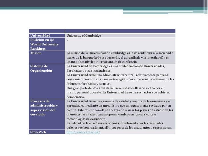 Comparación entre procesos de Administración y Supervisión del Currículo en diversas Universidades Slide 2