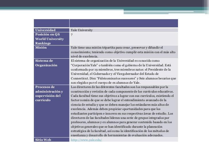 Comparación entre procesos de Administración y Supervisión del Currículo en diversas Universidades Slide 3