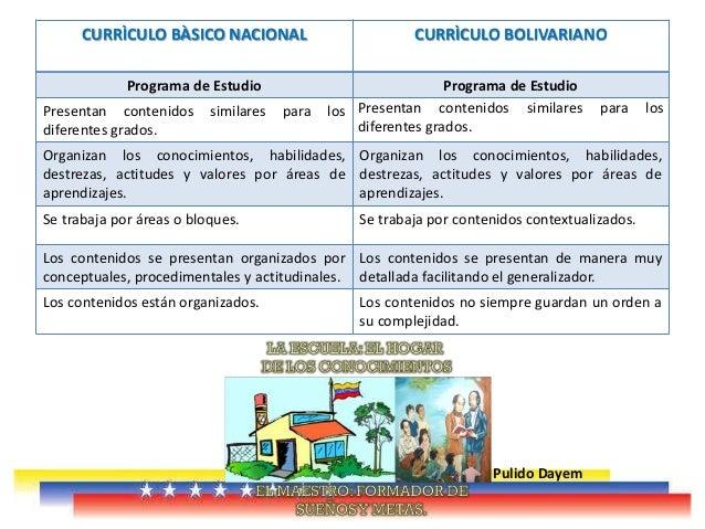 Curr culo b sico nacional y curr culo nacional bolivariano for Curriculo basico nacional