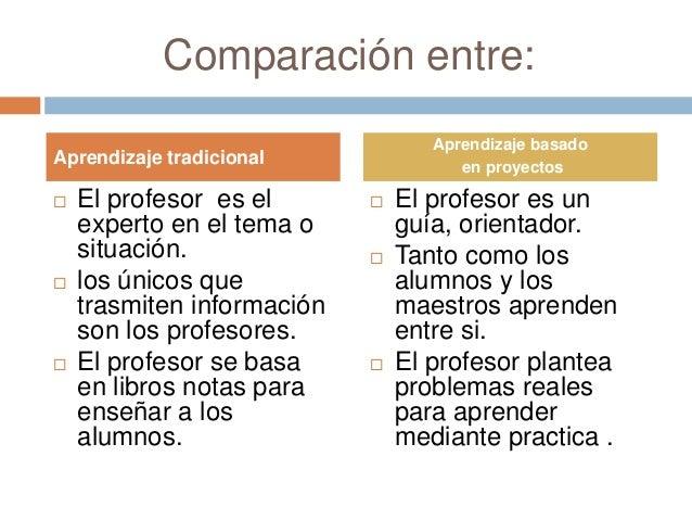 Comparación entre:  El profesor es el experto en el tema o situación.  los únicos que trasmiten información son los prof...