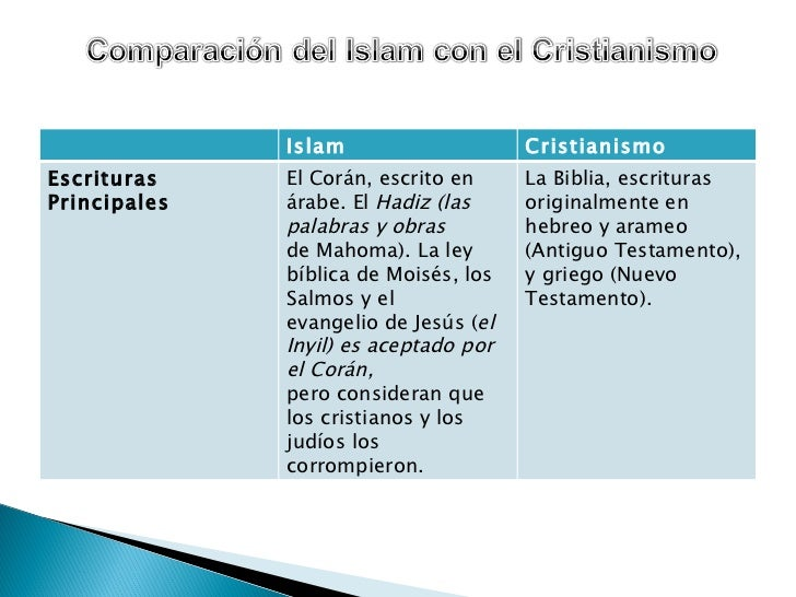 Semejanzas Del Matrimonio Romano Y El Venezolano : Comparacion del cristianismo e islam