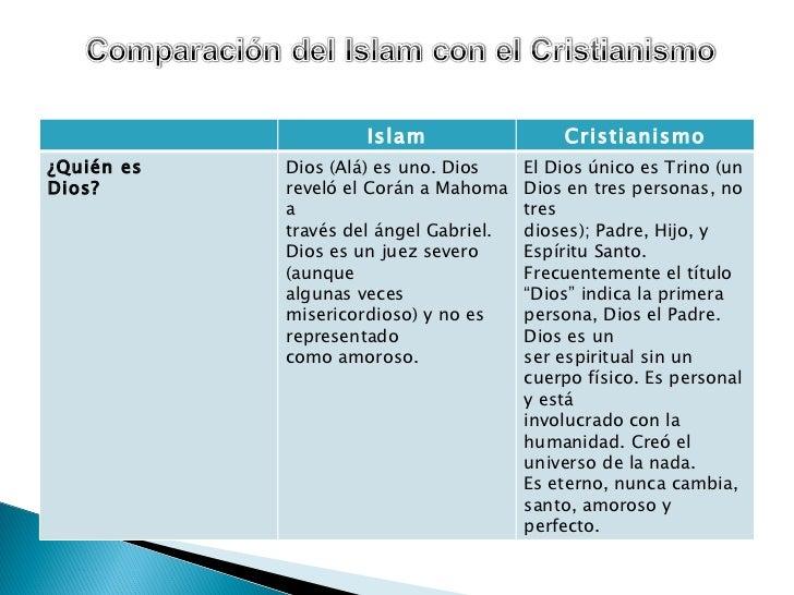 Comparacion Del Matrimonio Romano Y El Actual : Comparacion del cristianismo e islam