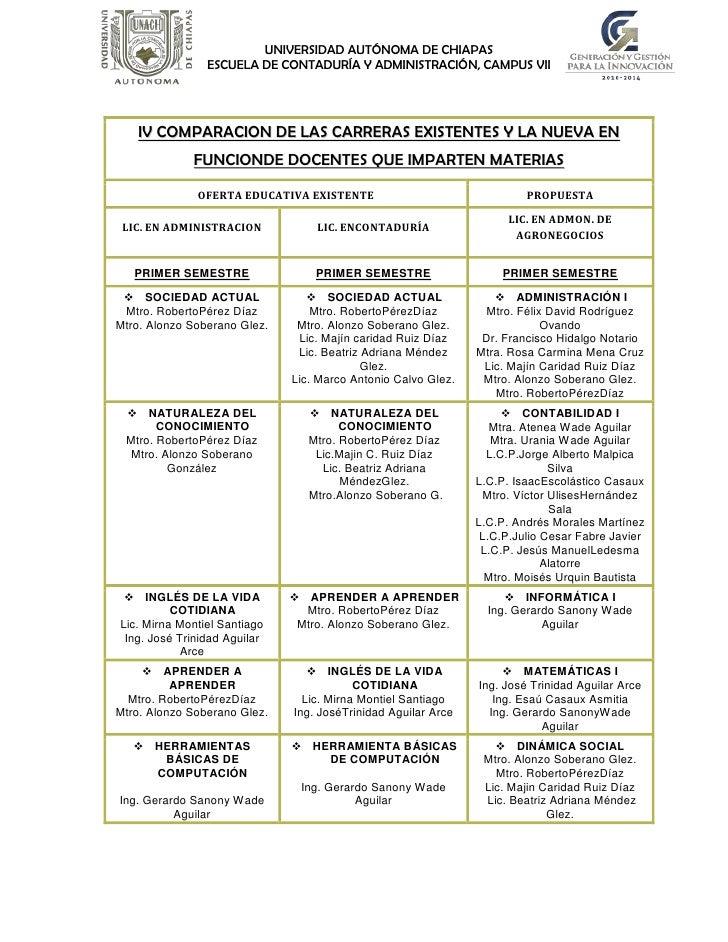 UNIVERSIDAD AUTÓNOMA DE CHIAPAS                ESCUELA DE CONTADURÍA Y ADMINISTRACIÓN, CAMPUS VII   IV COMPARACION DE LAS ...