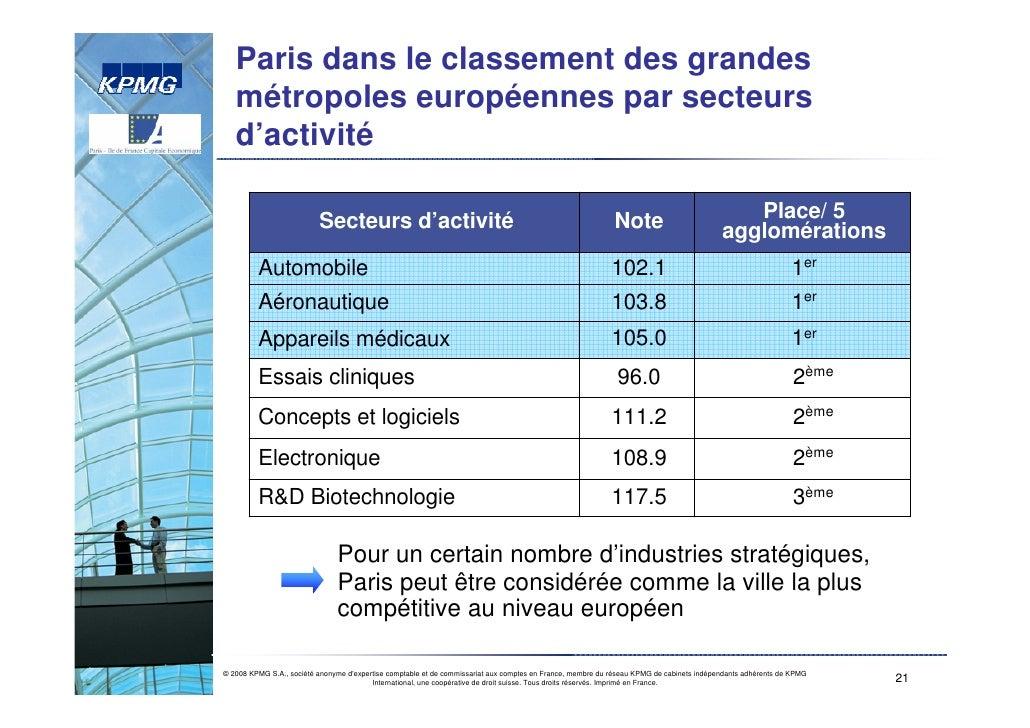 Comparaison du co t d 39 implantation des entreprises - Classement cabinet expertise comptable ...