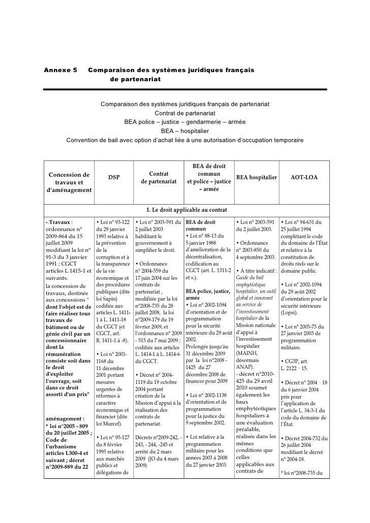 Annexe 5          Comparaison des systèmes juridiques français                       de partenariat                      C...