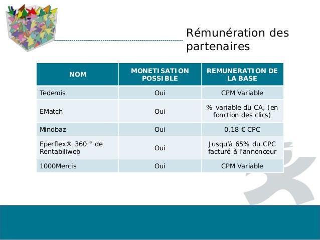 Rémunération des partenaires NOM MONETISATION POSSIBLE REMUNERATION DE LA BASE Tedemis Oui CPM Variable EMatch Oui % varia...