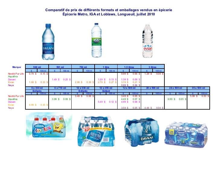 Comparatif de prix de différents formats et emballages vendus en épicerie                                         Épicerie...