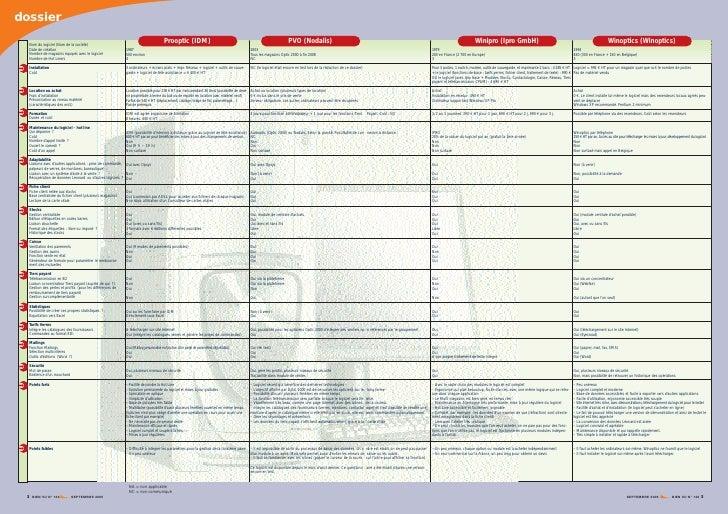 c61420dd5f Comparatif logiciel
