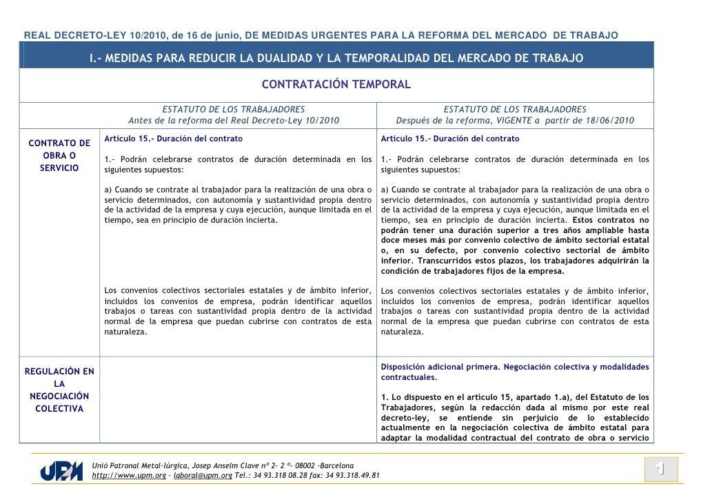 REAL DECRETO-LEY 10/2010, de 16 de junio, DE MEDIDAS URGENTES PARA LA REFORMA DEL MERCADO DE TRABAJO              I.- MEDI...