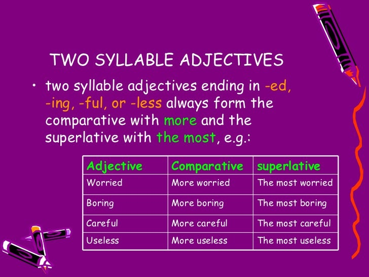 TWO SYLLABLE ADJECTIVES <ul><li>two syllable adjectives ending in  -ed, -ing, -ful, or -less  always form the comparative ...