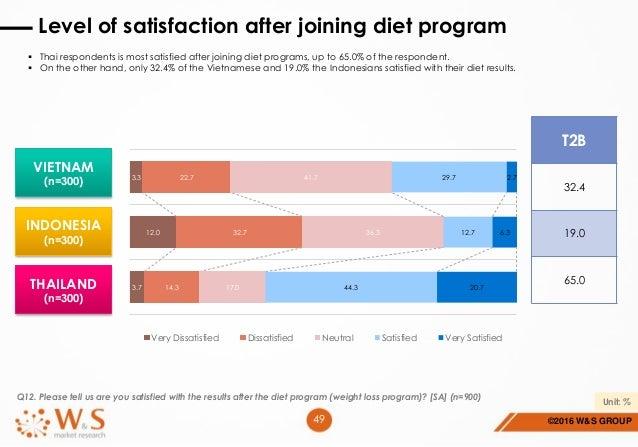Warisan Program Diet Karl Lagerfeld