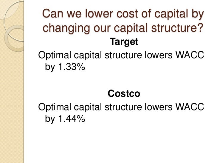 wacc for costco • calculate and analyze the company's weighted average cost of capital (wacc) 1 costco is the major discount wholesaler that can compete with wal-mart's.