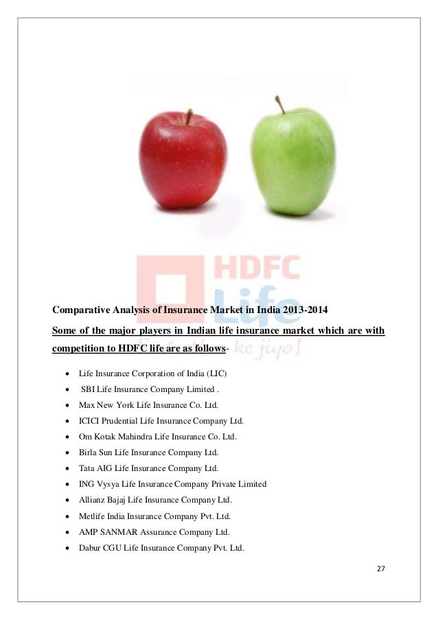 Comparative Analysis Of Insurance Market In India On Hdfc