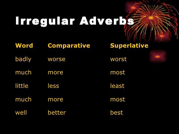 Irregular Comparative Adverbs Daily Grammar Lesson