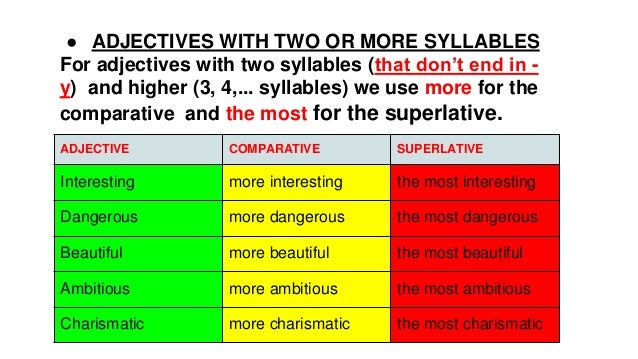 comparative and superlative essay Ms coburn's writing home search this site welcome emergency essay help how should i write comparatives and superlatives.