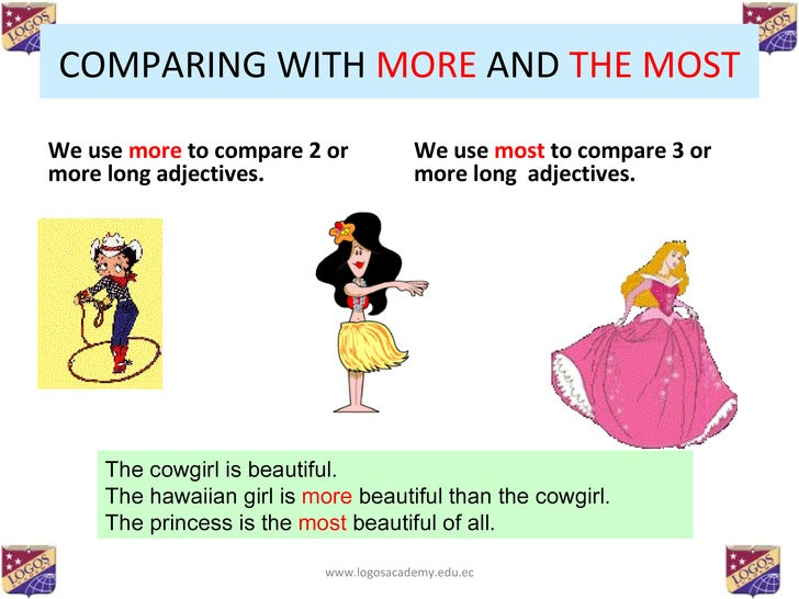 Comparing Using More and Most Quiz by Joanna Riley | TpT