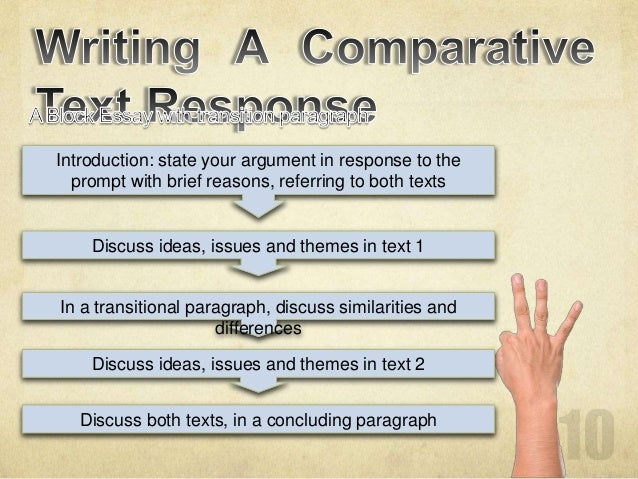 concluding a comparative essay Below is a sample of an introduction from a literary compare and contrast paper written by student kate james: (some of the terms she uses to.