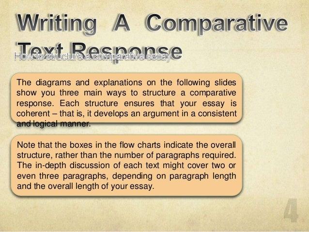 5 paragraph comparative essay outline