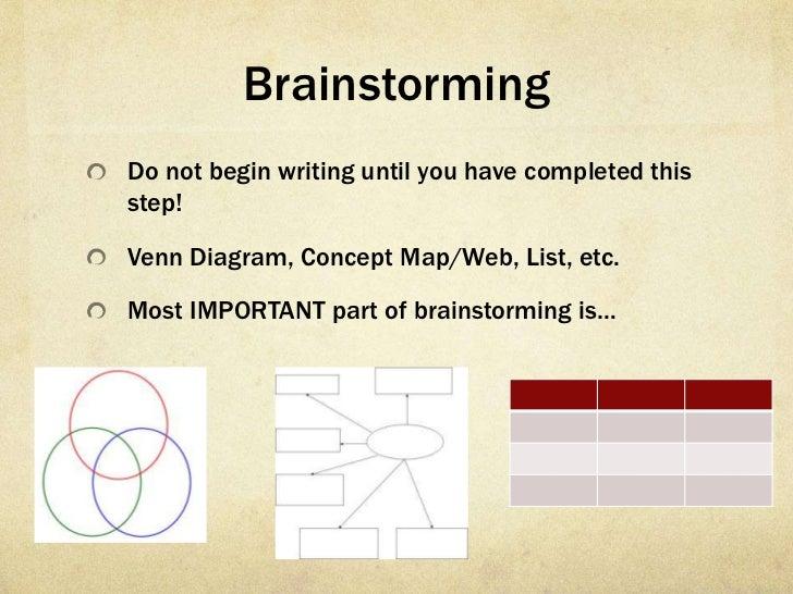 Essay Cluster Diagram Wiring Diagram