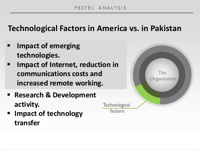pestle analysis of pakistan Unilever's pestel/pestle analysis – recommendations this pestel/pestle analysis reflects a number of opportunities and threats that unilever must prioritize in its strategies for growth and global expansion in the consumer goods market.