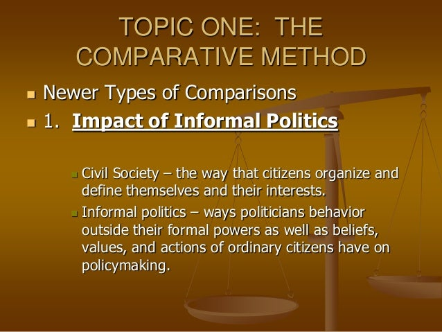 comparative method politics