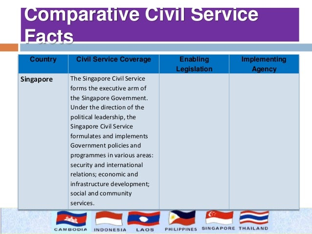 Civil service essay management code redundancy