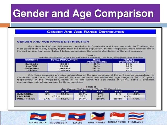 Comparative HRM HR Management