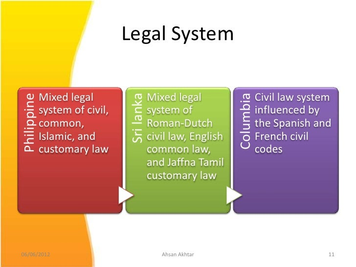 legal systems and common law in Legal minds in civil-law jurisdictions like to think that their system is more stable and fairer than common-law systems, because laws are stated explicitly and are easier to discern.