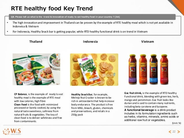 healthy drink food report Health & fitness family travel  reports say uber eats is in talks to gobble up london-based rival food app for £15bn  about 5,579 results for food & drink industry.