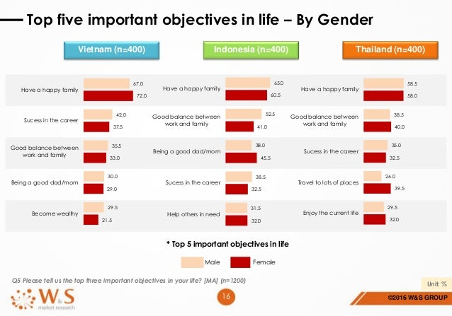 work life balance a comparative study A study on work life balance of women working in it sectors  a comparative and preferential analysis was done to find the root cause of issues and its repercussion.