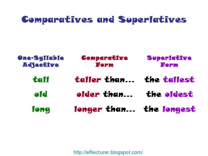 Comparatives and Superlatives - The Greatest Show on Earth