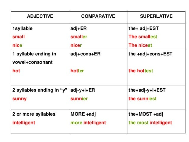 superlative and comparative adjectives worksheets