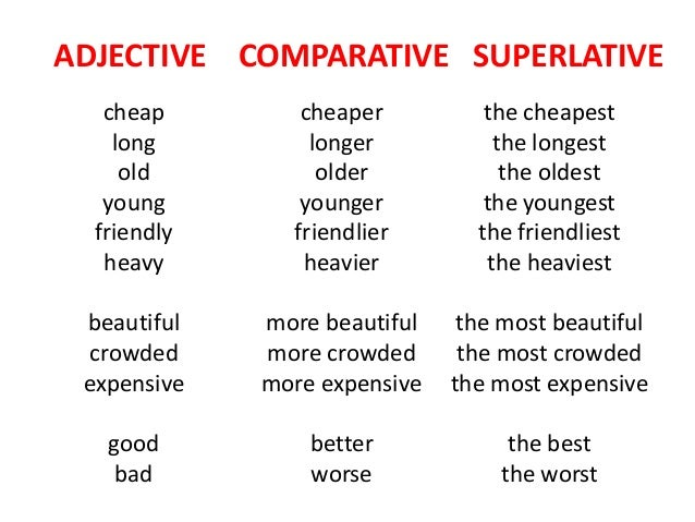 Comparatives and superlatives adjectives