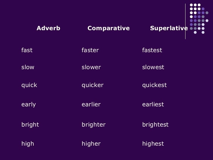 Comparatives And Superlatives Gen