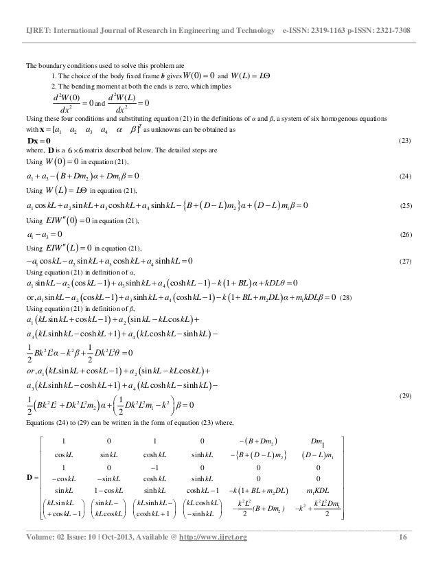 comparative study of maruti and hyundai by Monish Shah in ...