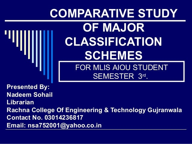 COMPARATIVE STUDY  OF MAJOR  CLASSIFICATION  SCHEMES  FOR MLIS AIOU STUDENT  SEMESTER 3rd.  Presented By:  Nadeem Sohail  ...