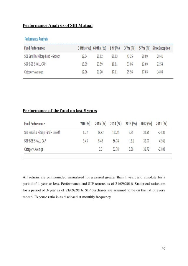 literature review on mutual funds in sbi To study the investor's perception towards the mutual fund ii-  to know why  investors to prefer to invest in sbi mutual fund  review of literature.