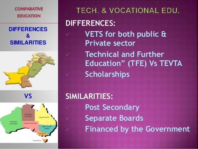 Educational Preparation (BSN vs ADN Degree)