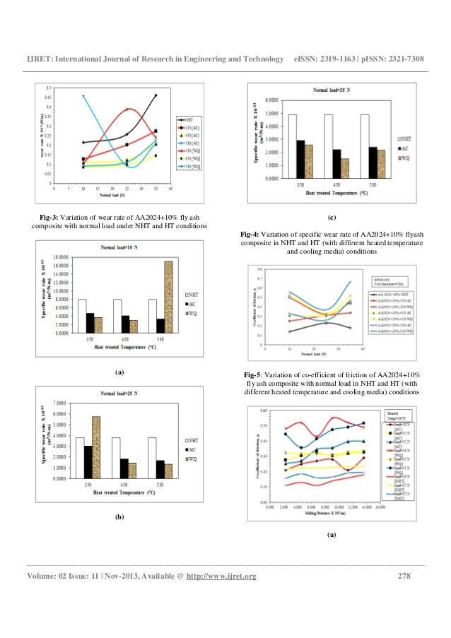 a comparative study of the logical Abstract: this paper presents the results obtained after the performance of a comparative study on classification algorithms four classification systems were studied and also a fifth classification system based on fuzzy logic to give a solution to a problem existing in the cork industry: cork .