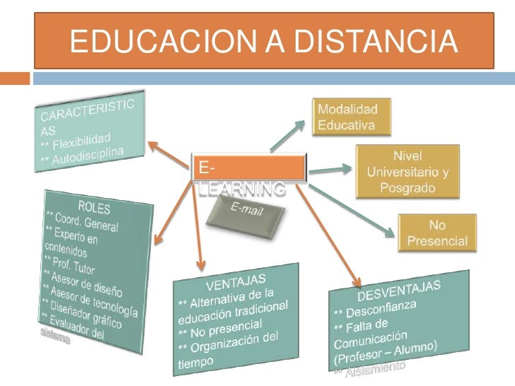 comparativo universidades a distancia