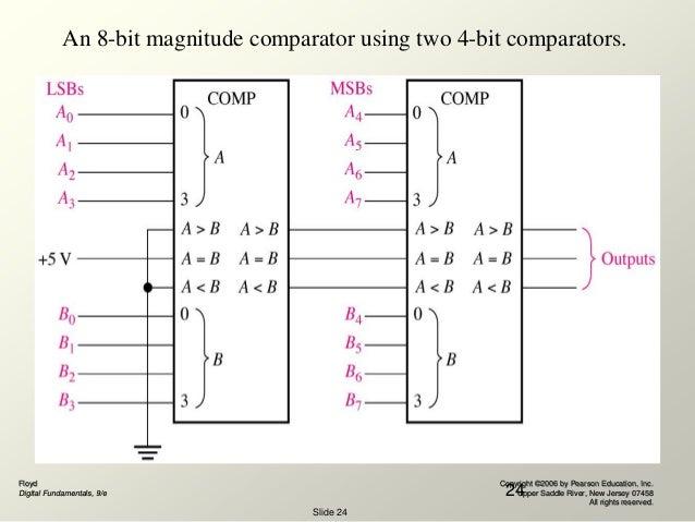 Comparators in DLD. on 4-bit truth table, 4-bit johnson counter circuit, 4-bit full adder,