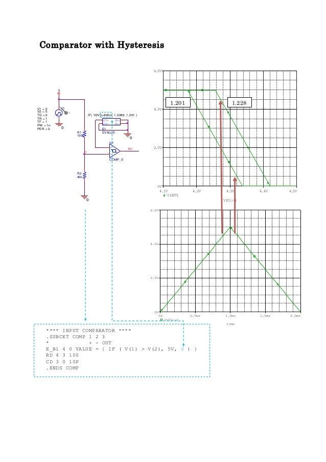 V(V1:+) 4.1V 4.2V 4.3V 4.4V 4.5V V(OUT) 0V 2.0V 4.0V 6.0V time 0s 0.5ms 1.0ms 1.5ms 2.0ms V(V1:+) 0V 2.0V 4.0V 6.0V R1 100...