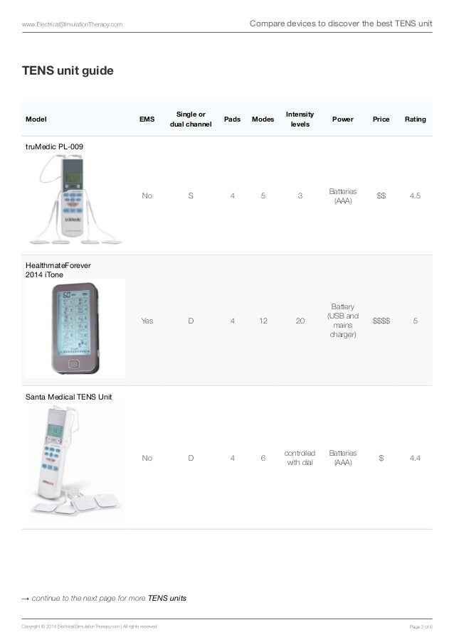 Compare devices to discover the best tens unit